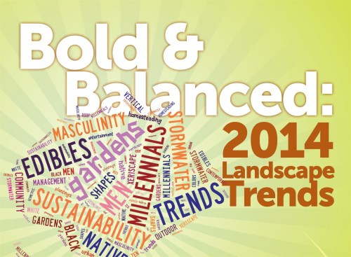 Design Build Trends Word Cloud